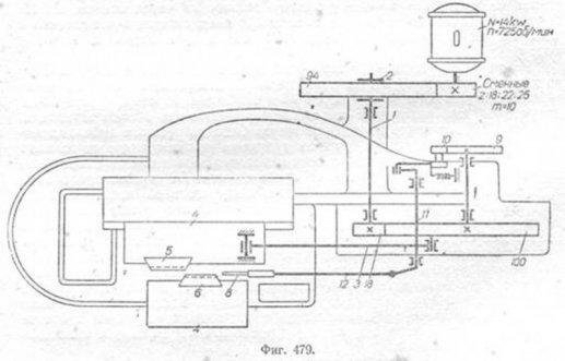 Реферат организация планирования инструкторно технические схемы ремонта электрооборудования