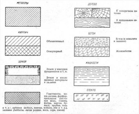 Инженерная графика - ng.sibstrin.ru