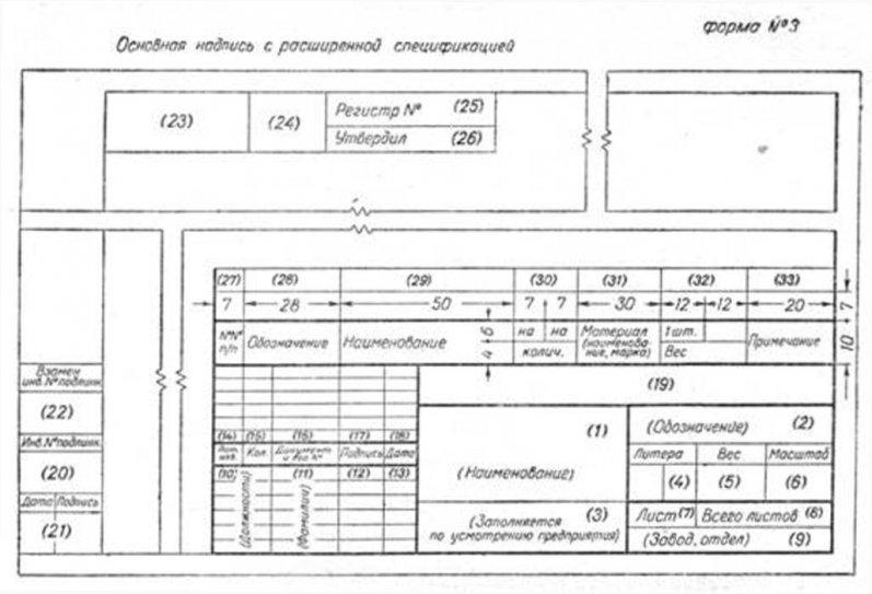 ООО Алмакад  Спецификация А4 в Автокад  Скачать