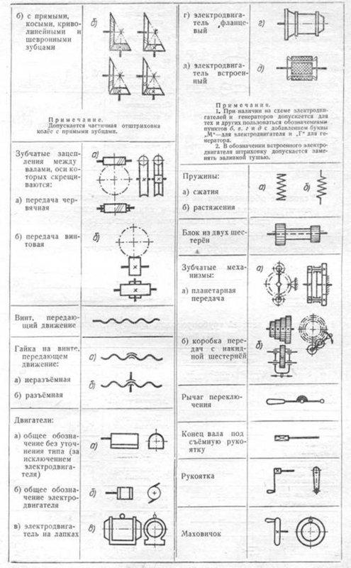 ГОСТ 2.785-70 ЕСКД - docs.cntd.ru