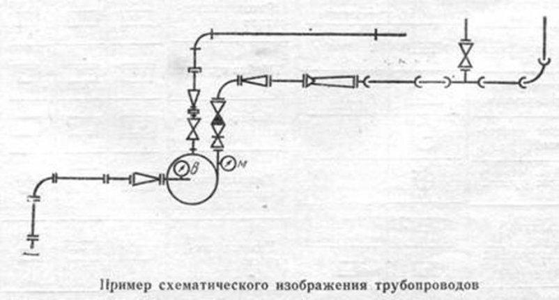 обозначения трубопроводов